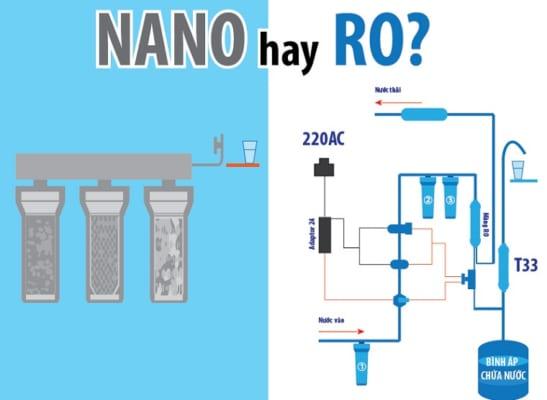 Thông minh khi biết nên mua máy lọc nước RO hay Nano