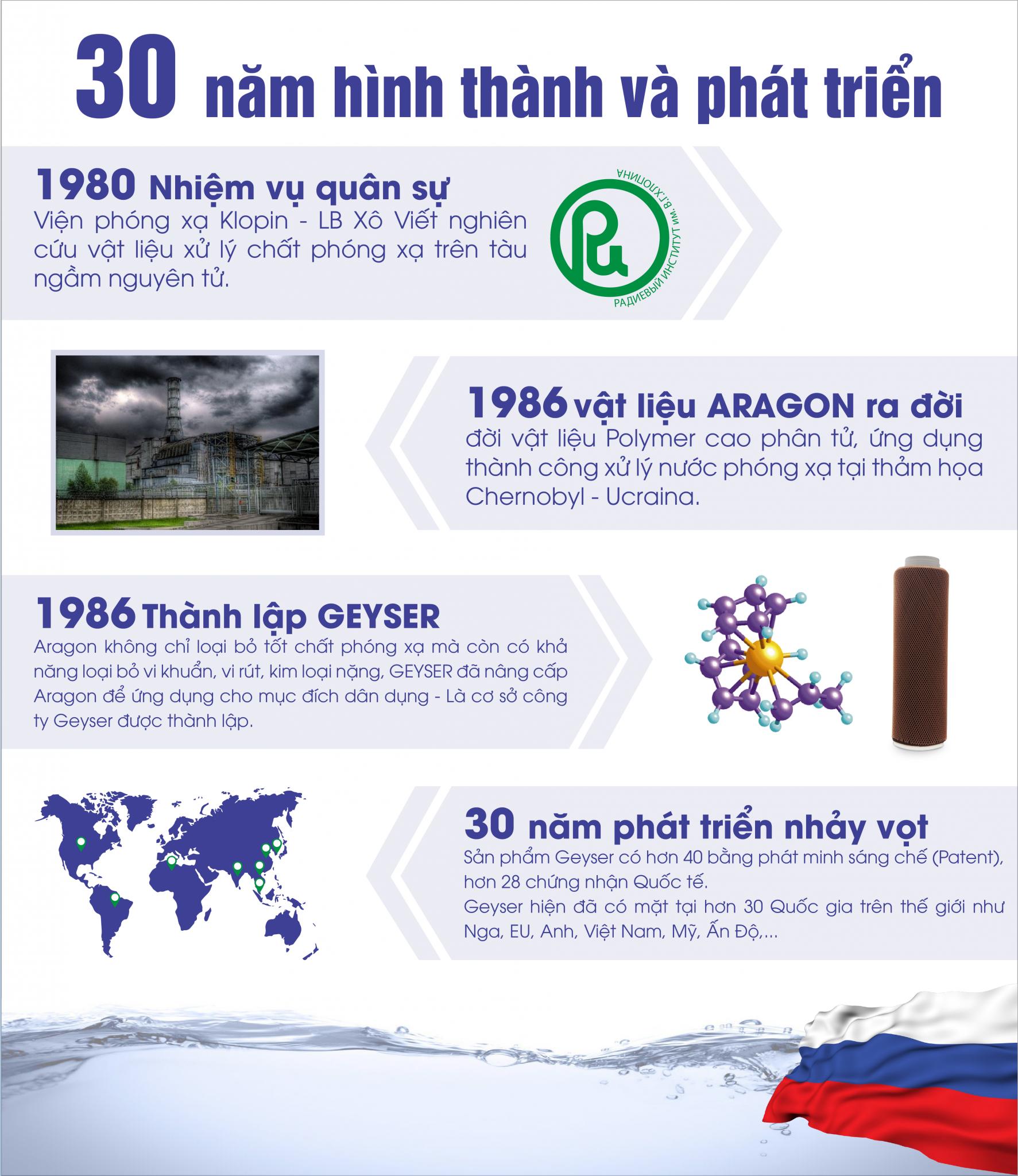 Ra Doi Geyser Lien Bang Nga 1
